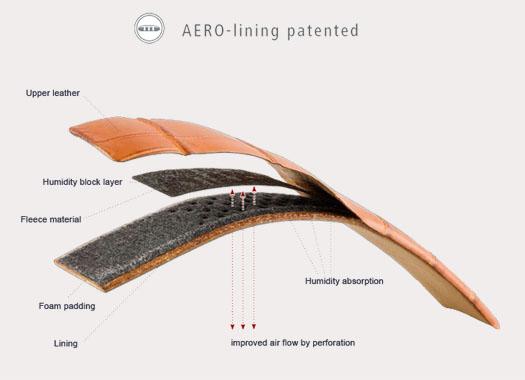 Di-Modell Watch Strap Aero-Lining