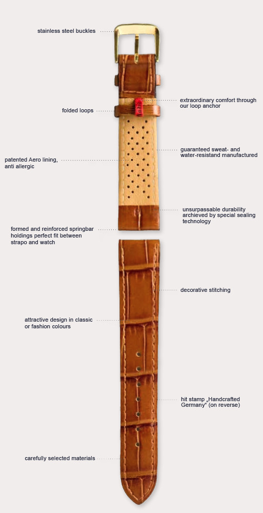 Watch Straps from Di-Modell in detail