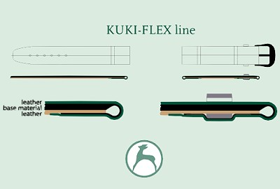Watch strap 20mm black leather KUKI-FLEX Patent stitched by KUKI (width of buckle 18 mm)